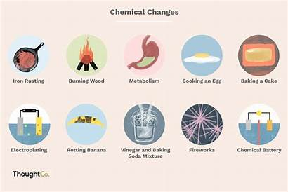 Chemical Examples Change Changes Physical Science Thoughtco
