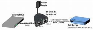 Compact Single-port Cat5 Passive Poe Midspan  Injector