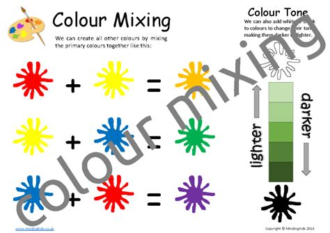 Popular color poster for kids of good quality and at affordable prices you can buy on aliexpress. All About Colours Poster Display - MindingKids