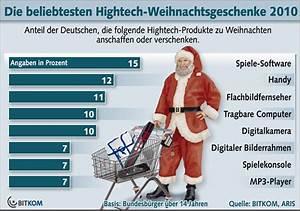 Weihnachtsgeschenke Auf Rechnung : hightech auf dem weihnachts wunschzettel photoscala ~ Themetempest.com Abrechnung