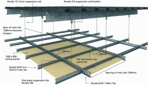 Drop Ceiling Images by Image Result For Suspended Plasterboard Ceiling Details