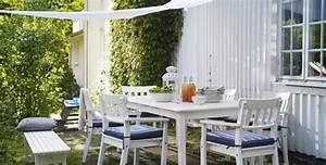 Sonnensegel Uv Schutz : sonnensegel f r den garten bringen gem tlichkeit und uv schutz in einem planungswelten ~ Markanthonyermac.com Haus und Dekorationen