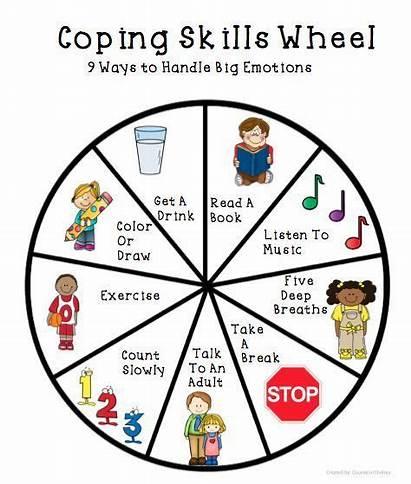 Coping Skills Activities Feelings Wheel Management Stress