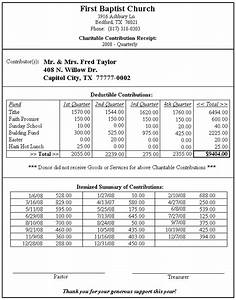 ahg end of year financial statement With end of year financial report template