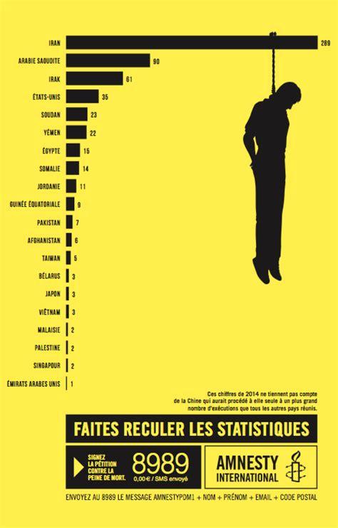 chaise électrique air veut faire baisser les statistiques d amnesty