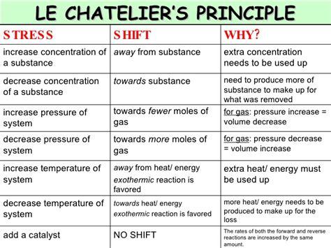 how do you explain le chatelier s principle socratic
