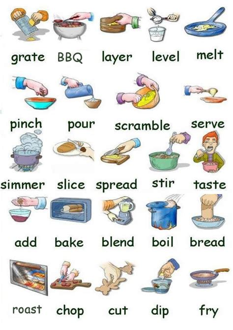 Preparing Food And Cooking Learning Basic English