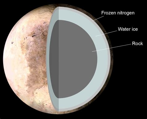 The Dwarf Planet Pluto - Universe Today