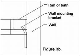 Bath Panel Installation Instructions by Plexicor