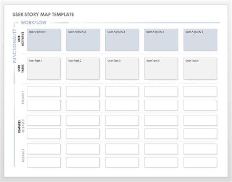 user story templates smartsheet