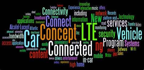 My Connected Car Word Cloud Is (still) Getting Around