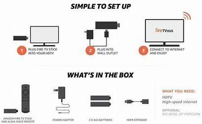 Fire Tv Setup Firestick Stick Remote Alexa
