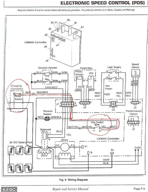 Ez Go Textron Charger Wiring Diagram by Ez Go Charger Wiring Diagram Eyelash Me