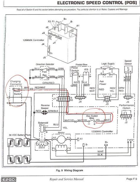 Ez Wiring 12 Circuit Diagram by Ez Wiring 12 Circuit Diagram New 61 Beautiful How To