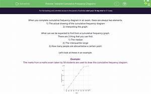 Interpret Cumulative Frequency Diagrams Worksheet