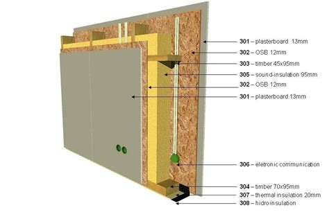 modular home construction details home construction mobile home construction details