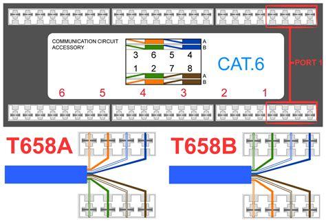 cat  wiring diagram wall jack  wiring diagram