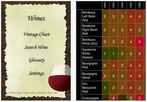 8 Best Wine Apps For Your Iphone Enfew