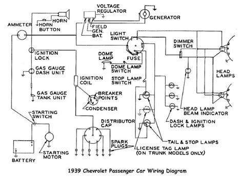 Chevy Electrical Wiring Diagrams Heater Fuse Box