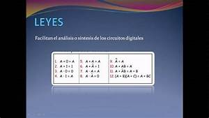 Algebra De Boole Y Teorema De Demorgan