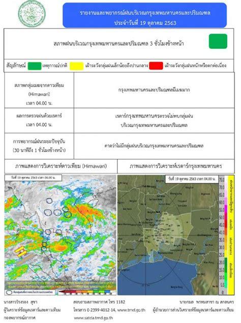 อุตุฯ เผย 4 ภาค ยังมีฝนตกหนักบางพื้นที่ ให้ระวัง