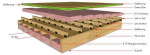 floor joist in residential construction meze blog