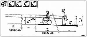 Normes Rampe Handicapé