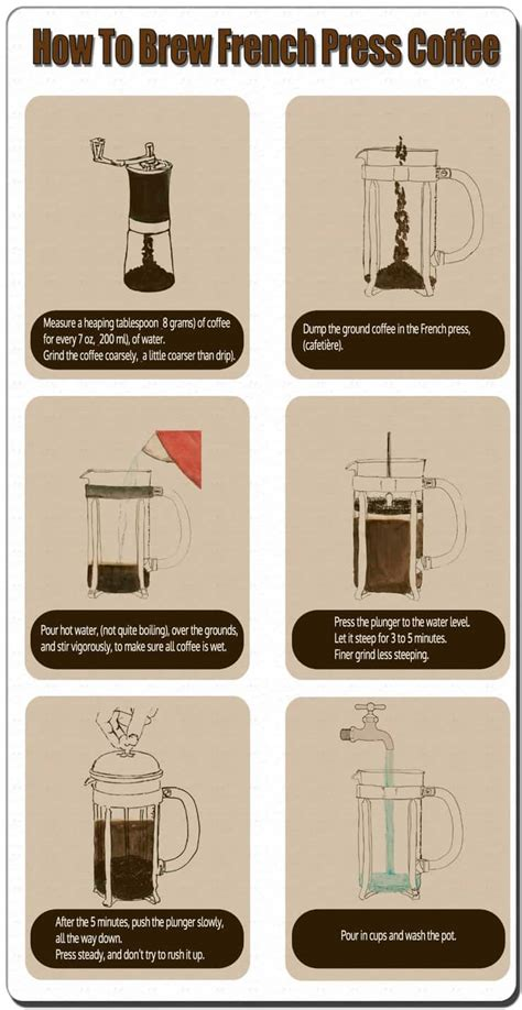 How many tablespoons of coffee per cup. french press Archives - Coffee Brewing Methods