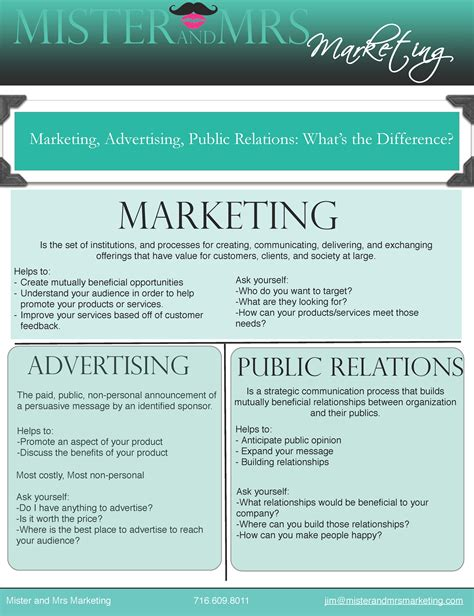 Marketing And Advertising by Marketing Advertising Relations What S The