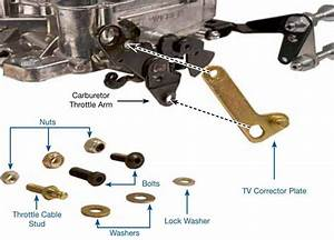 How To  Changing Carburetors And Making It Work With An
