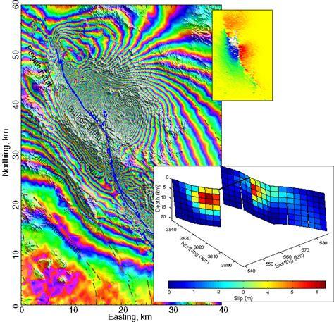 radar remote sensing fundamentals  geophysical