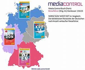 Nord West Ost Süd : media control nix wie weg aber wohin ~ Markanthonyermac.com Haus und Dekorationen