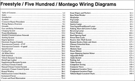 Ford Five Hundred Wiring Diagram Images