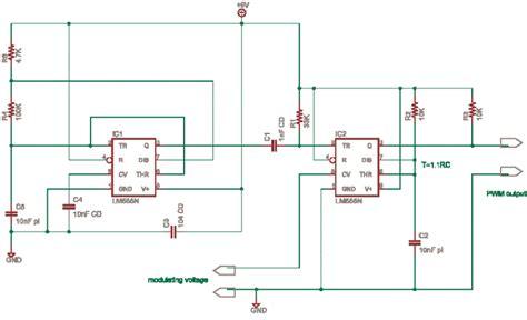 Pulse Width Modulation Using Delabs