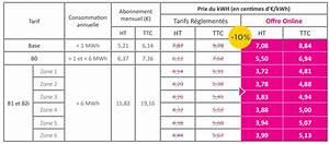 Fournisseur Gaz De Ville : prix du gaz kwh ~ Dailycaller-alerts.com Idées de Décoration