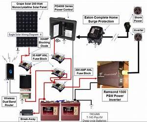 Interfacing Solar Sys To Rv   U2014 Northernarizona