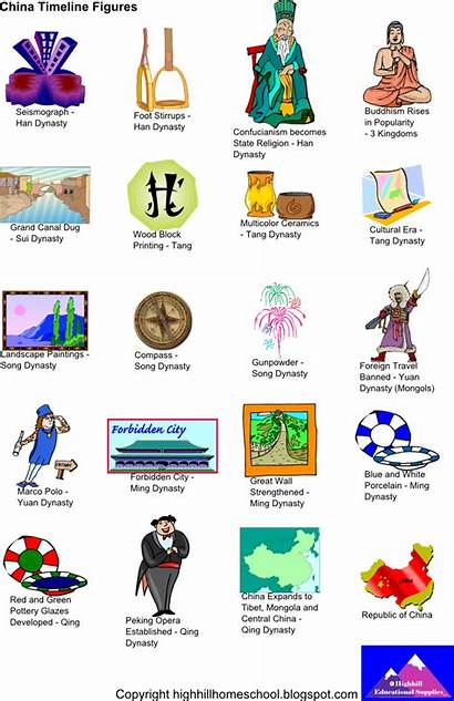 History China Timeline Ancient Figures Clipart Timelines