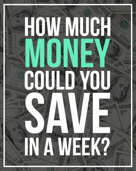 How Much Money Could You Save