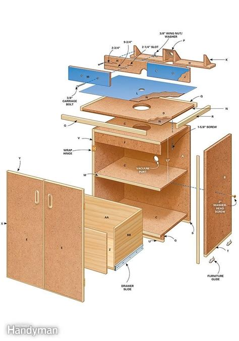 Router Jig Plans  Woodworking Projects & Plans