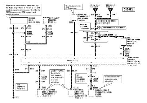 Ford Bronco Eod Transmission Wiring Diagram
