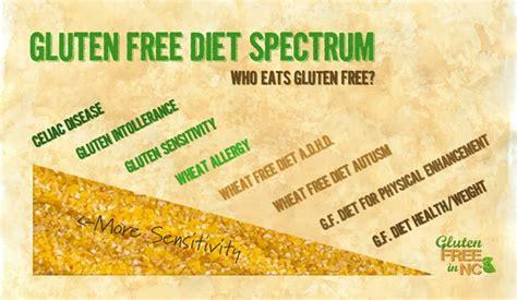 what is gluten gluten wheat s the big deal gray matter happy hour