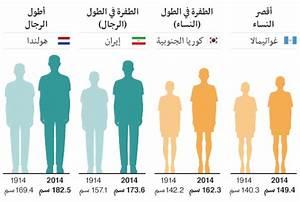 الطول المناسب للمرأة ومتى تعتبر قصيرة؟ طرق زيادة الطول - نواعم