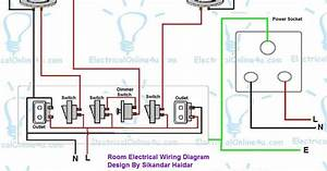 How To Wire A Room In House