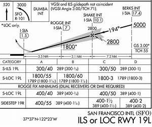 Aircraft Beechcraft Baron 58  Aerofly Fs Wiki