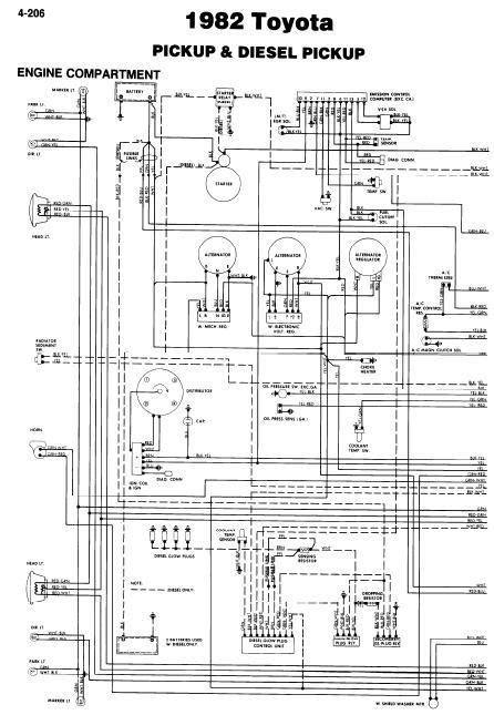 1980 Toyotum Truck Wiring Diagram by Repair Manuals Toyota And Diesel 1982