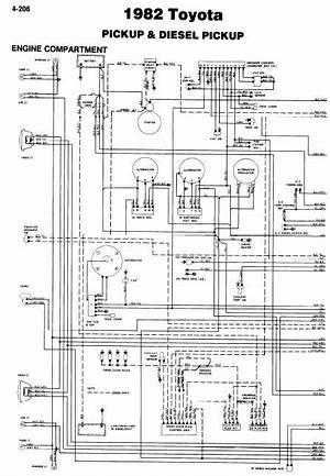 94 Toyota Pickup Wiring Diagram 26856 Archivolepe Es