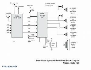 DIAGRAM] 5 1 Bose Speakers System Wiring Diagram FULL Version HD Quality Wiring  Diagram - DRUMDIAGRAM.ZUR-POST.IT
