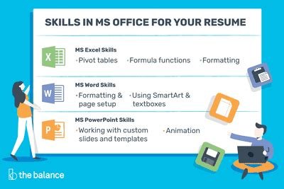 Skills Based Resume Exle by Business Intelligence Skills Resume Keywords