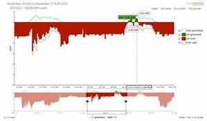 Monitoring Ge Kv2c Meters