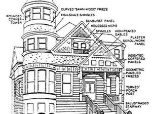 craftsman house plan architectural elements mexzhouse